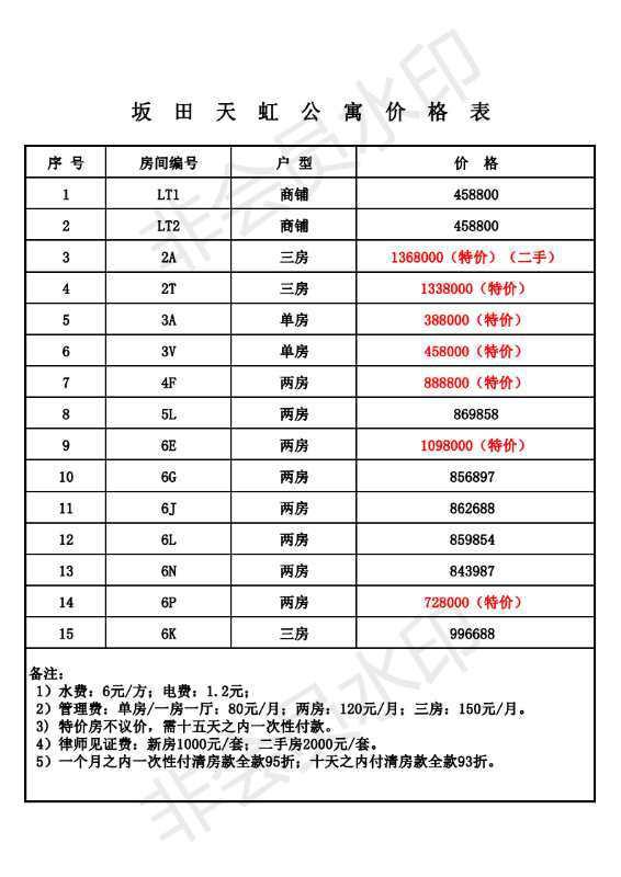 坂田《天虹公寓》39.8万/套起